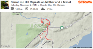 Strava Activity - Hill Repeats